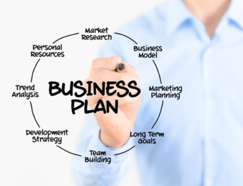 What are the Essential Business Plan Components?